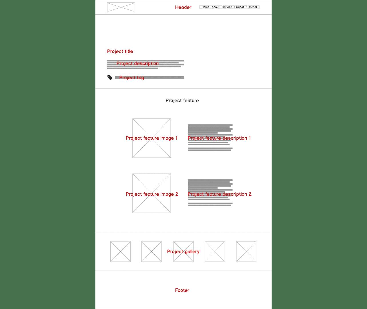 wireframe 1 | 客製化文章版面:結合CPT UI及ACF的Elementor Pro實作教學