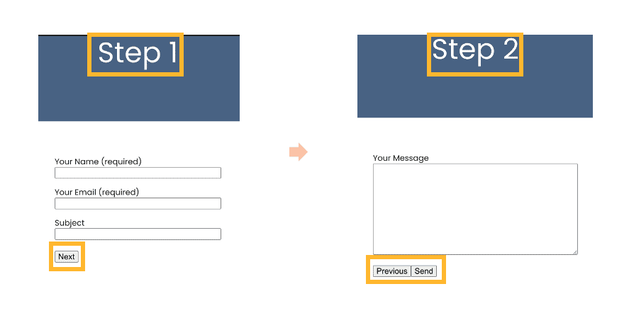 Contact Form 7延伸外掛 - Contact Form 7 Multi-Step Forms